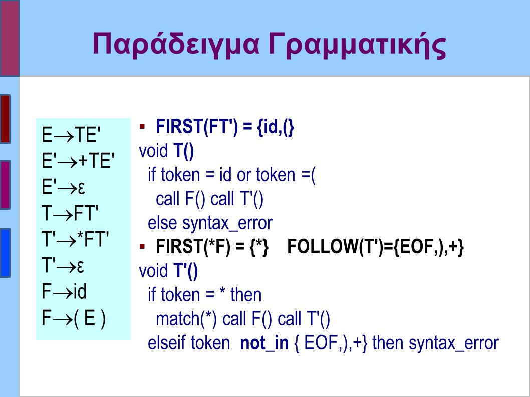 Παράδειγμα Γραμματικής ▪ FIRST(FT ) = {id,(} void T() if token = id or token =( call F() call T () else syntax_error ▪ FIRST(*F) = {*} FOLLOW(T )={EOF,),+} void T () if token = * then match(*) call F() call T () elseif token not_in { EOF,),+} then syntax_error Ε  ΤΕ Ε  +ΤE Ε  ε Τ  FT T  *FT T  ε F  id F  ( E )