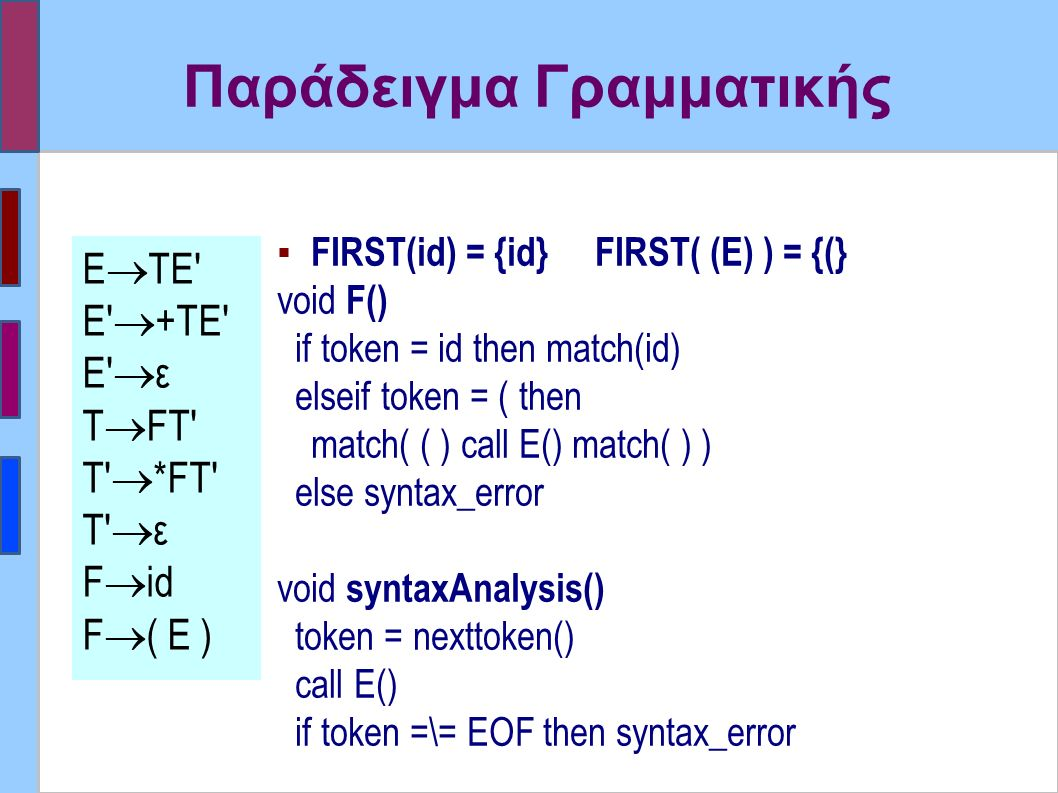 Παράδειγμα Γραμματικής ▪ FIRST(id) = {id} FIRST( (E) ) = {(} void F() if token = id then match(id) elseif token = ( then match( ( ) call E() match( ) ) else syntax_error void syntaxAnalysis() token = nexttoken() call E() if token =\= EOF then syntax_error Ε  ΤΕ Ε  +ΤE Ε  ε Τ  FT T  *FT T  ε F  id F  ( E )