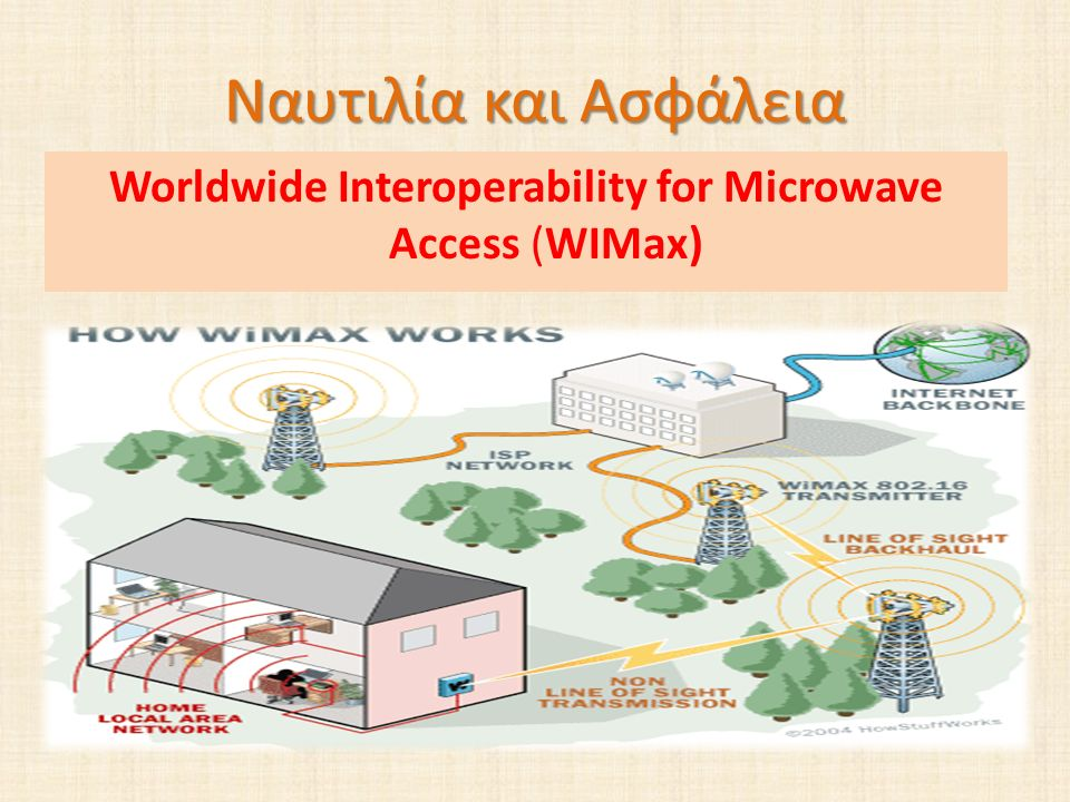 Ναυτιλία και Ασφάλεια Worldwide Interoperability for Microwave Access (WIMax)