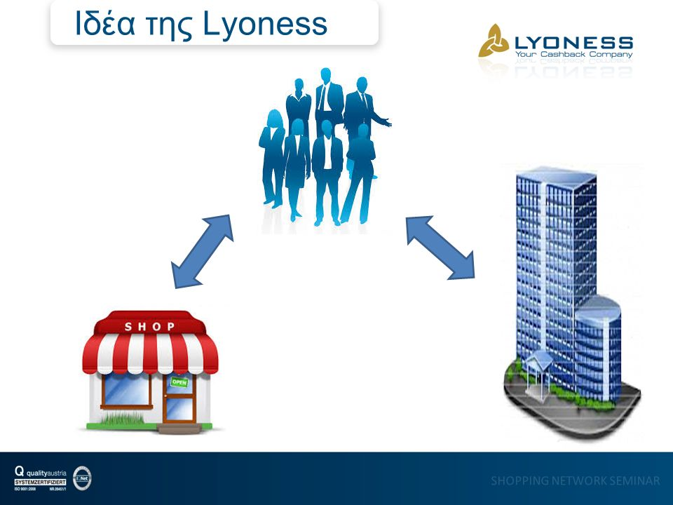 SHOPPING NETWORK SEMINAR Ιδέα της Lyoness