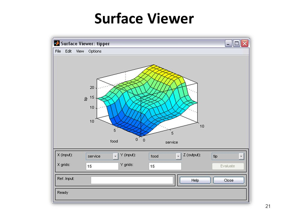 Surface Viewer 21