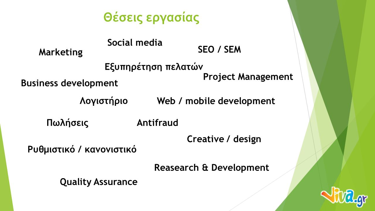 Θέσεις εργασίας Marketing Εξυπηρέτηση πελατών Business development Πωλήσεις Λογιστήριο Reasearch & Development Web / mobile development Creative / design Ρυθμιστικό / κανονιστικό SEO / SEM Project Management Quality Assurance Antifraud Social media