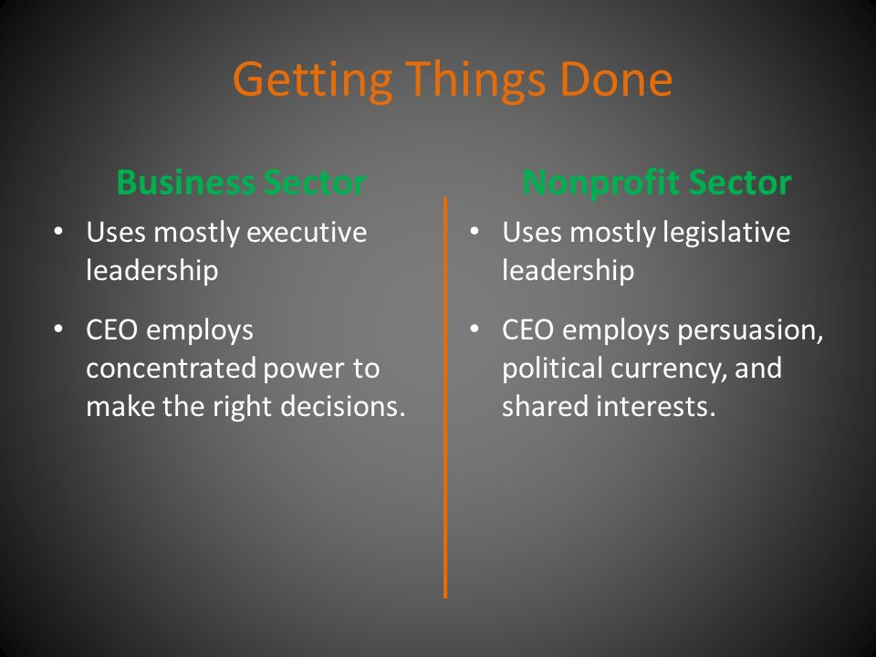 Getting Things Done Business Sector Uses mostly executive leadership CEO employs concentrated power to make the right decisions.