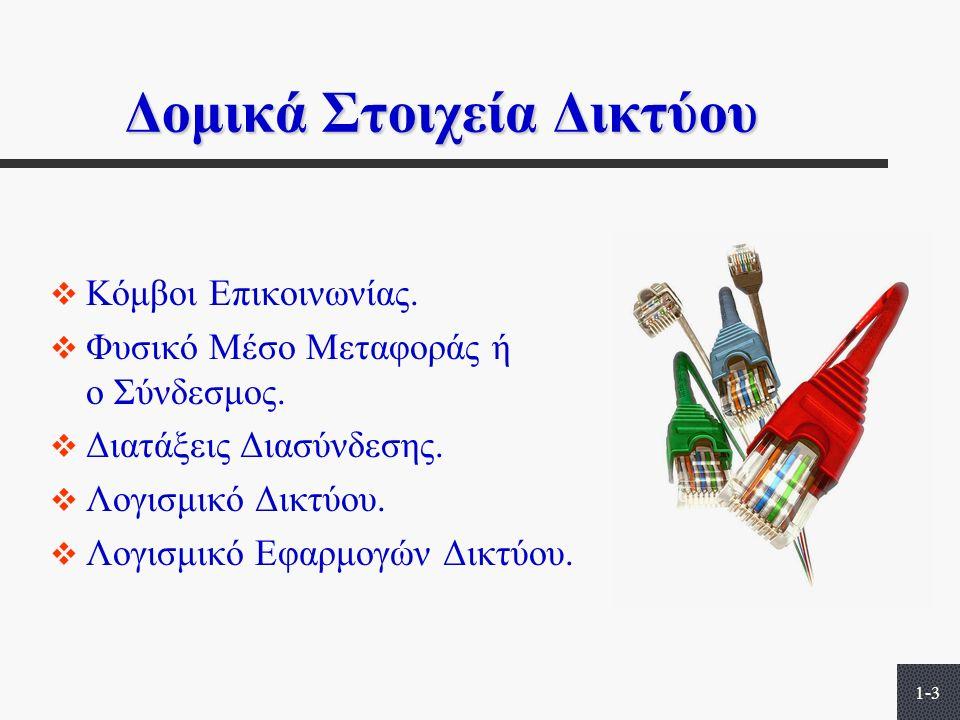 EΔΟΑ επιστημονικό Σωματείο στην Αθήνα.