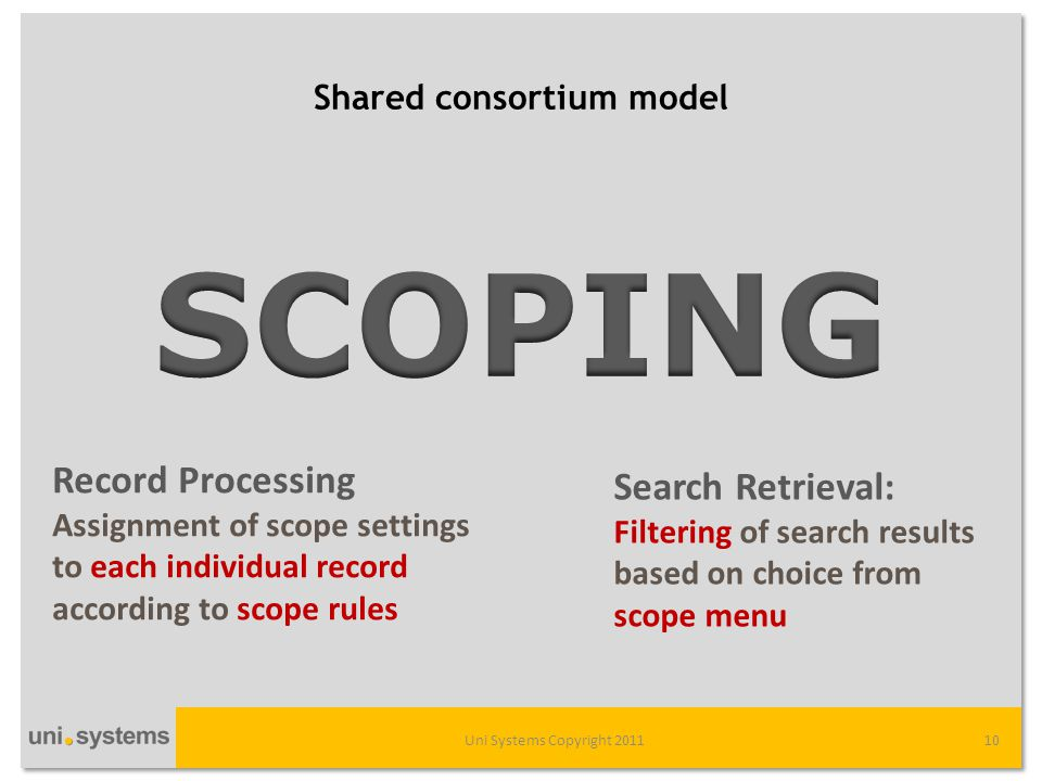 Shared consortium model Uni Systems Copyright 201110 Record Processing Assignment of scope settings to each individual record according to scope rules Search Retrieval: Filtering of search results based on choice from scope menu
