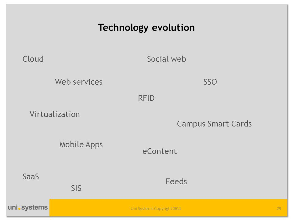 Technology evolution Uni Systems Copyright 201129 Cloud Web services Virtualization Mobile Apps SaaS Social web RFID Campus Smart Cards eContent Feeds SSO SIS