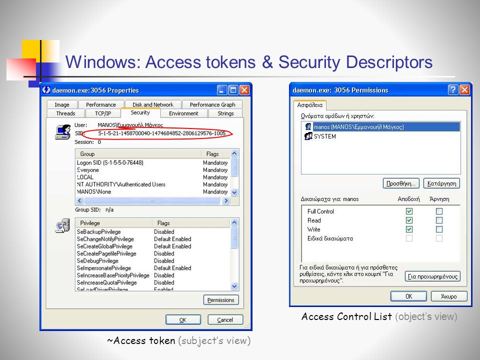 Windows: Access tokens & Security Descriptors ~Access token (subject's view) Access Control List (object's view)