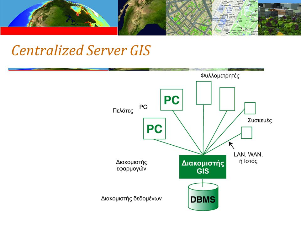 Centralized Server GIS