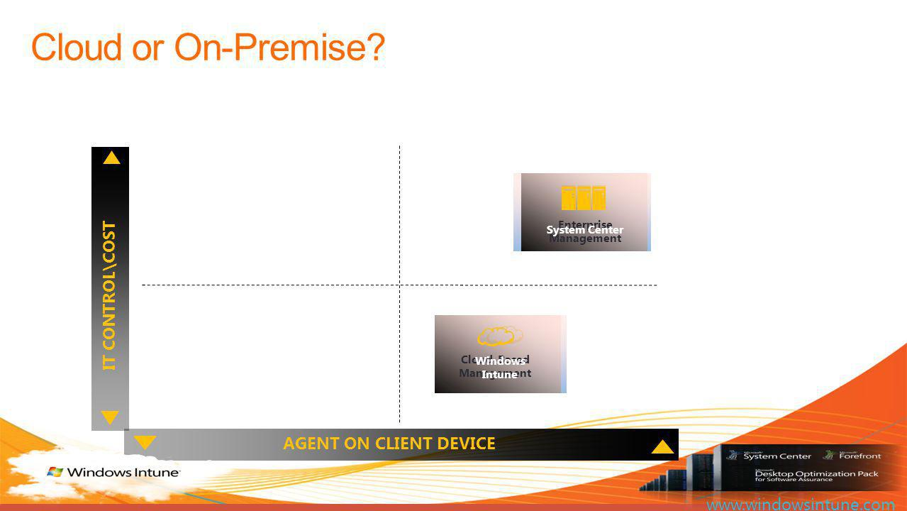 Cloud or On-Premise.