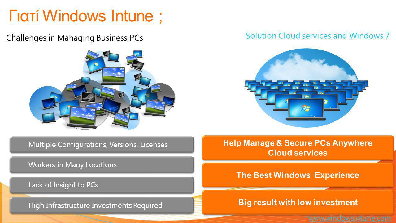 Multiple Configurations, Versions, Licenses Workers in Many Locations Lack of Insight to PCs High Infrastructure Investments Required Solution Cloud services and Windows 7 www.windowsintune.com Γιατί Windows Intune ;