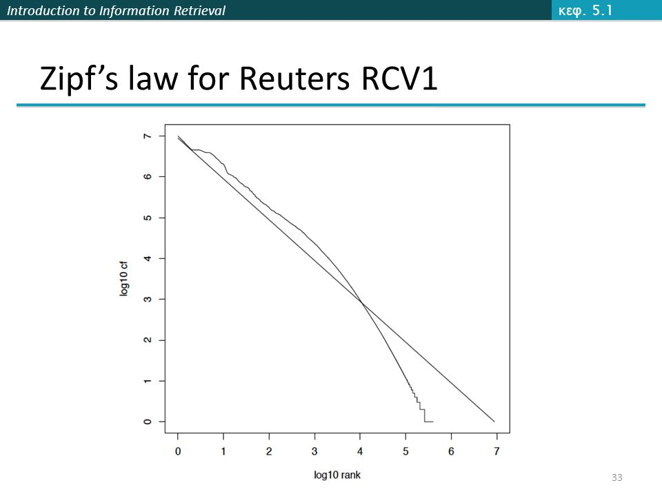 Introduction to Information Retrieval Zipf's law for Reuters RCV1 33 κεφ. 5.1