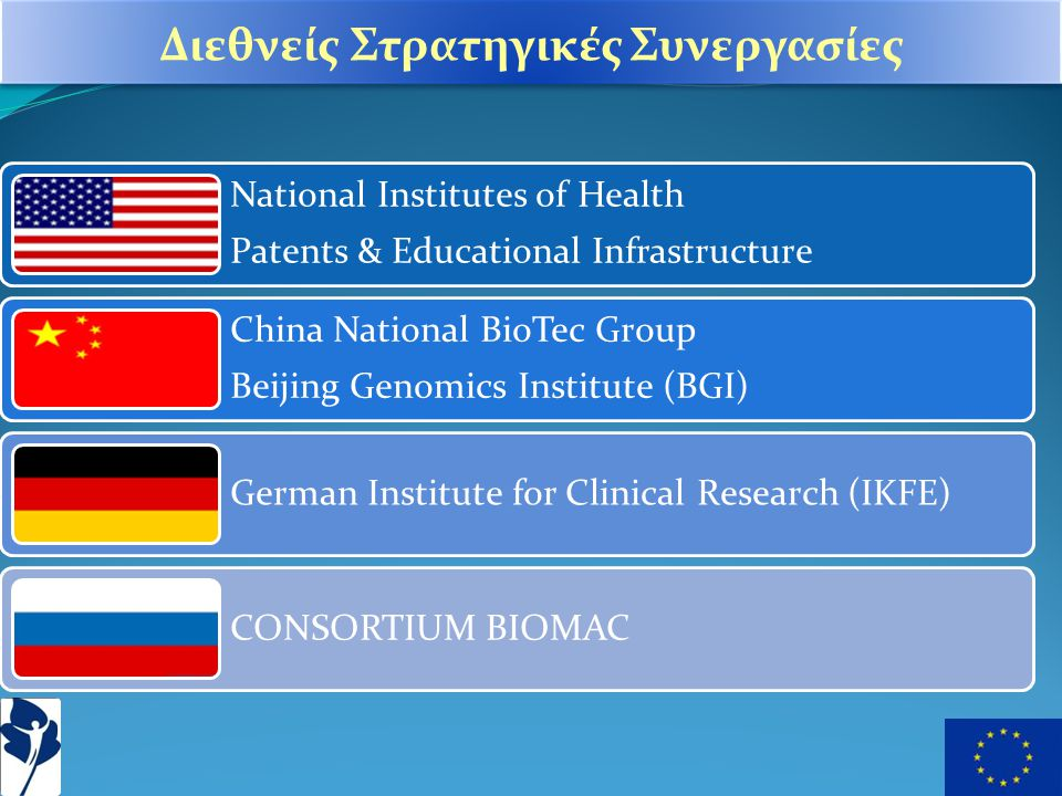 National Institutes of Health Patents & Educational Infrastructure China National BioTec Group Beijing Genomics Institute (BGI) German Institute for Clinical Research (IKFE) CONSORTIUM BIOMAC Διεθνείς Στρατηγικές Συνεργασίες