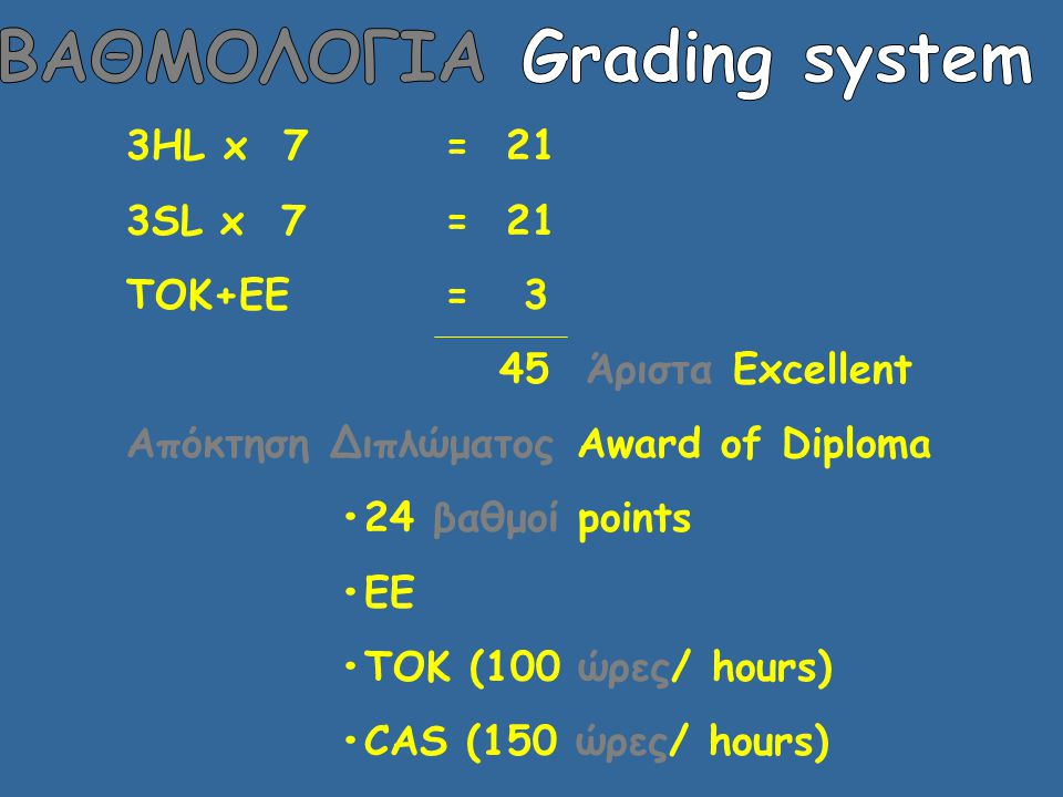 3HL x 7= 21 3SL x 7= 21 TOK+EE= 3 45 Άριστα Excellent Απόκτηση Διπλώματος Award of Diploma •24 βαθμοί points •ΕΕ •ΤΟΚ (100 ώρες/ hours) •CAS (150 ώρες/ hours)