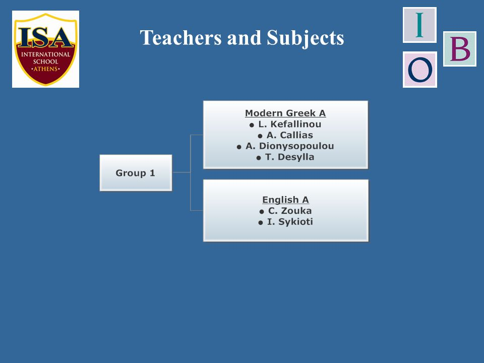 Teachers and Subjects
