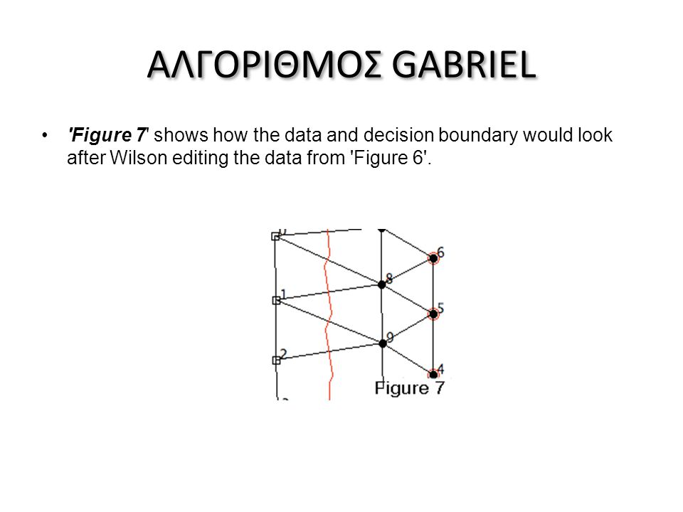 • Figure 7 shows how the data and decision boundary would look after Wilson editing the data from Figure 6 .