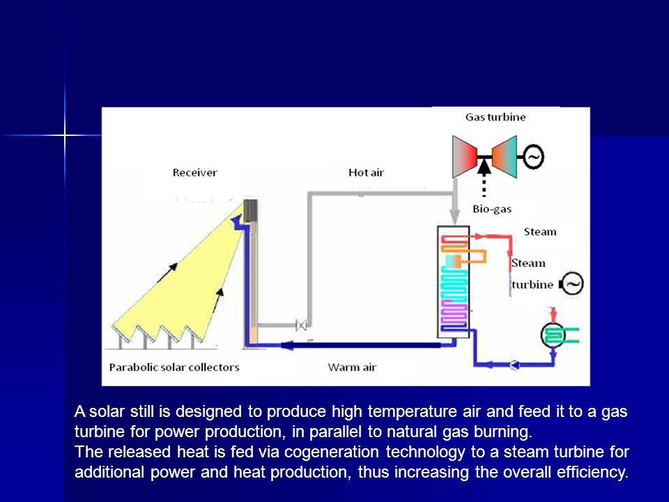A solar still is designed to produce high temperature air and feed it to a gas turbine for power production, in parallel to natural gas burning.