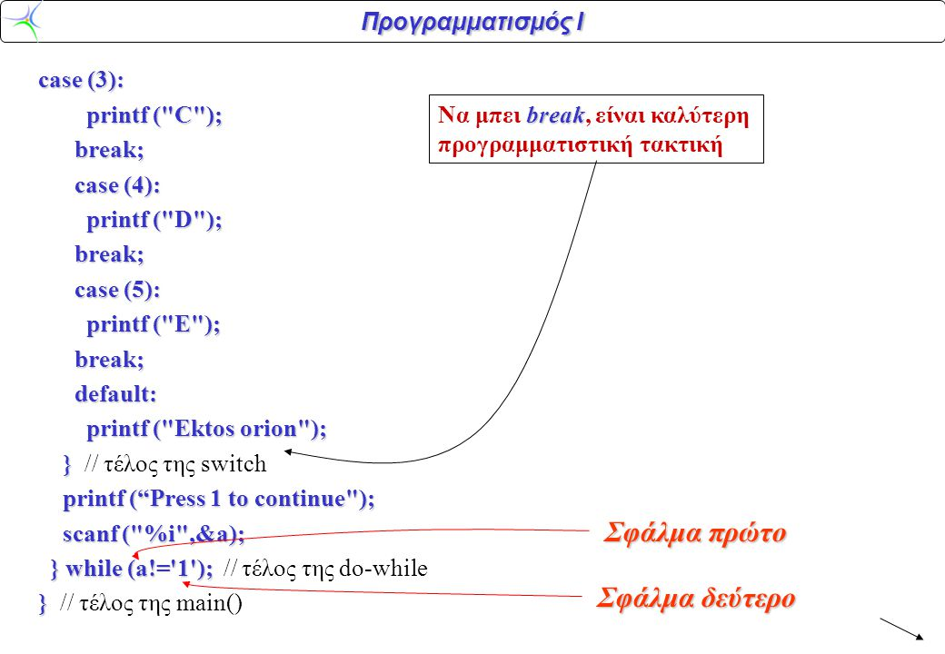 Προγραμματισμός Ι case (3): printf ( C ); printf ( C ); break; break; case (4): case (4): printf ( D ); printf ( D ); break; break; case (5): case (5): printf ( E ); printf ( E ); break; break; default: default: printf ( Ektos orion ); printf ( Ektos orion ); } } // τέλος της switch printf ( Press 1 to continue ); printf ( Press 1 to continue ); scanf ( %i ,&a); scanf ( %i ,&a); } while (a!= 1 ); } while (a!= 1 ); // τέλος της do-while } } // τέλος της main() break Να μπει break, είναι καλύτερη προγραμματιστική τακτική Σφάλμα πρώτο Σφάλμα δεύτερο