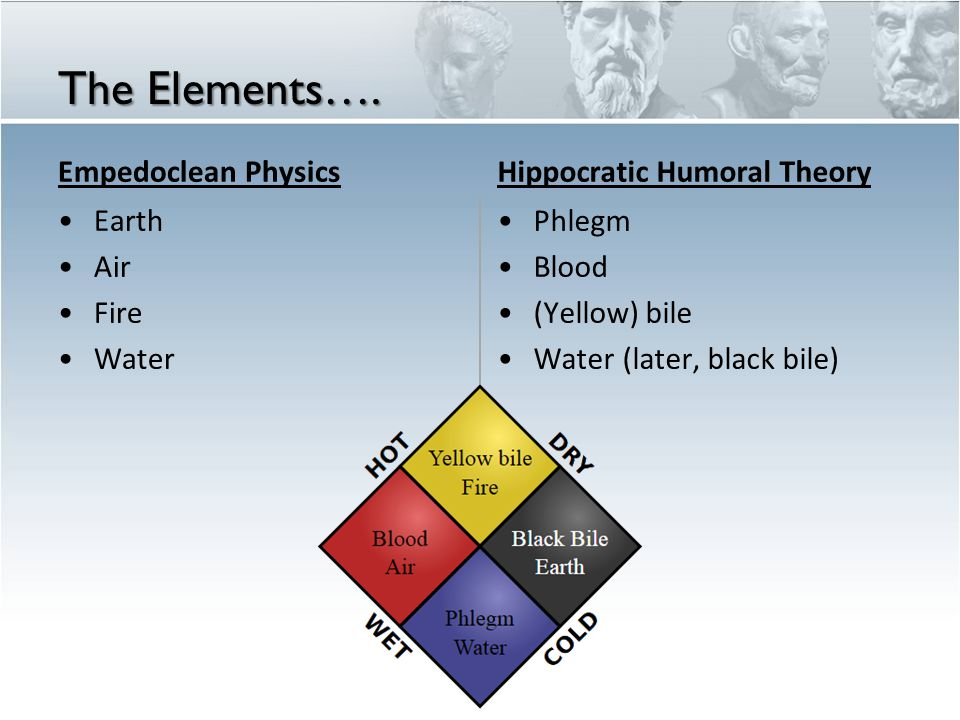 The Elements….