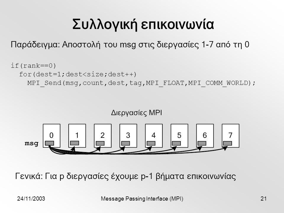 24/11/2003Message Passing Interface (MPI)21 Συλλογική επικοινωνία if(rank==0) for(dest=1;dest<size;dest++) MPI_Send(msg,count,dest,tag,MPI_FLOAT,MPI_COMM_WORLD); Παράδειγμα: Αποστολή του msg στις διεργασίες 1-7 από τη 0 Γενικά: Για p διεργασίες έχουμε p-1 βήματα επικοινωνίας