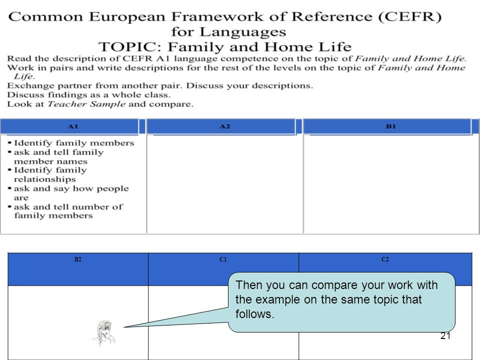 21 B2C1C2 Then you can compare your work with the example on the same topic that follows.