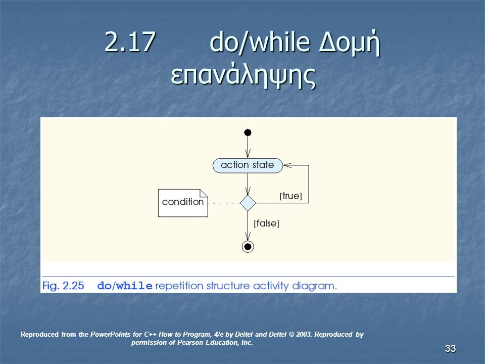 33 2.17 do/while Δομή επανάληψης Reproduced from the PowerPoints for C++ How to Program, 4/e by Deitel and Deitel © 2003.