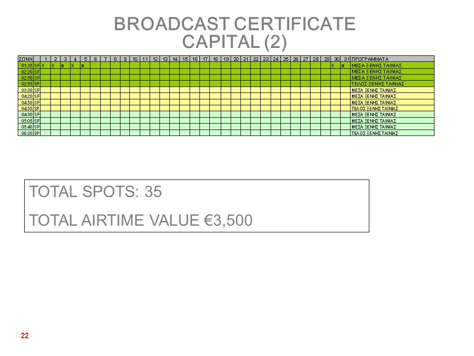 22 BROADCAST CERTIFICATE CAPITAL (2) TOTAL SPOTS: 35 TOTAL AIRTIME VALUE €3,500
