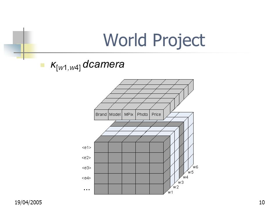 19/04/ World Project κ [w1,w4] dcamera