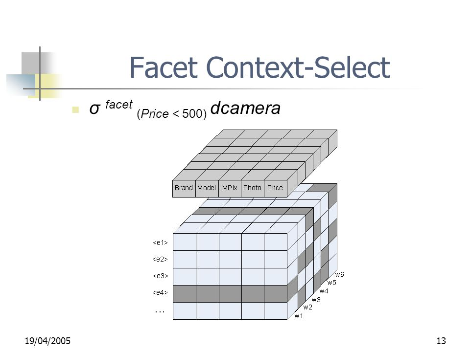19/04/ Facet Context-Select σ facet (Price < 500) dcamera