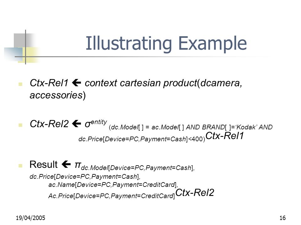 19/04/ Illustrating Example Ctx-Rel1  context cartesian product(dcamera, accessories) Ctx-Rel2  σ entity (dc.Model[ ] = ac.Model[ ] AND BRAND[ ]='Kodak' AND dc.Price[Device=PC,Payment=Cash]<400) Ctx-Rel1 Result  π dc.Model[Device=PC,Payment=Cash], dc.Price[Device=PC,Payment=Cash], ac.Name[Device=PC,Payment=CreditCard], Ac.Price[Device=PC,Payment=CreditCard] Ctx-Rel2