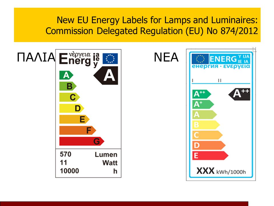 New EU Energy Labels for Lamps and Luminaires: Commission Delegated Regulation (EU) No 874/2012 ΠΑΛΙΑ ΝΕΑ
