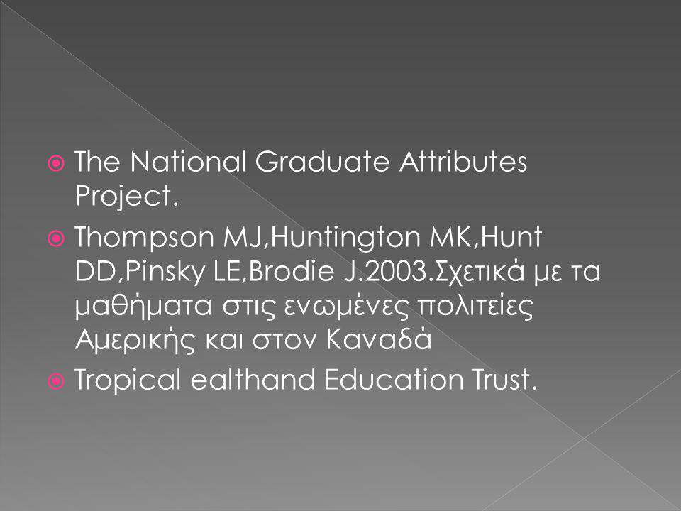  The National Graduate Attributes Project.