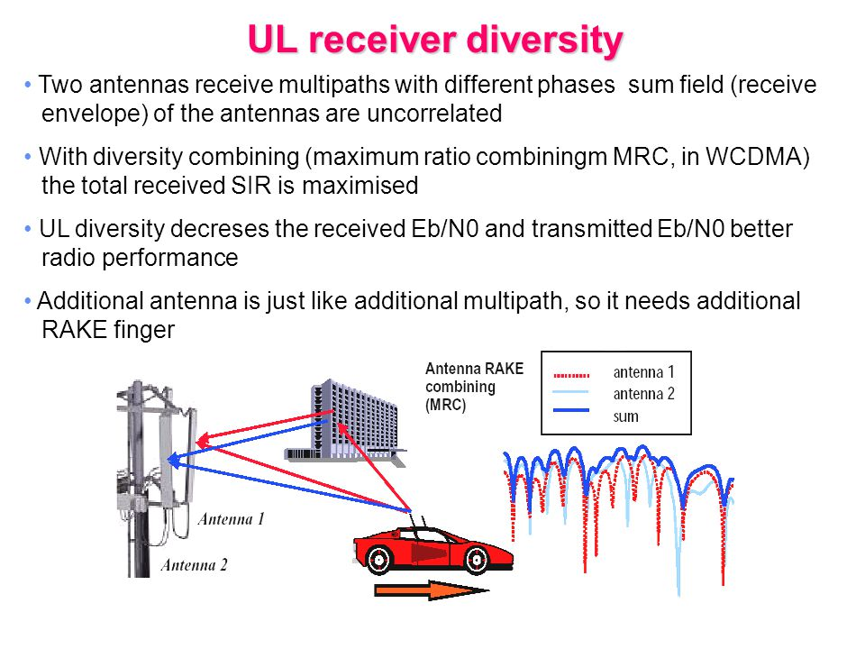 UL receiver diversity Two antennas receive multipaths with different phases sum field (receive envelope) of the antennas are uncorrelated With diversity combining (maximum ratio combiningm MRC, in WCDMA) the total received SIR is maximised UL diversity decreses the received Eb/N0 and transmitted Eb/N0 better radio performance Additional antenna is just like additional multipath, so it needs additional RAKE finger