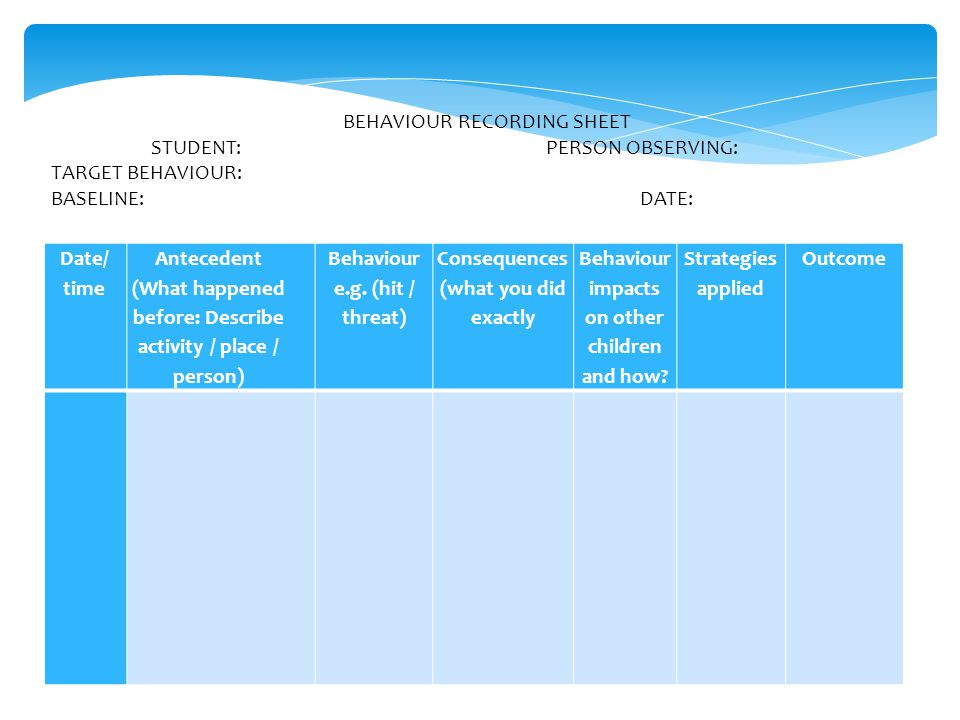 BEHAVIOUR RECORDING SHEET STUDENT: PERSON OBSERVING: TARGET BEHAVIOUR: BASELINE: DATE: Date/ time Antecedent (What happened before: Describe activity / place / person) Behaviour e.g.