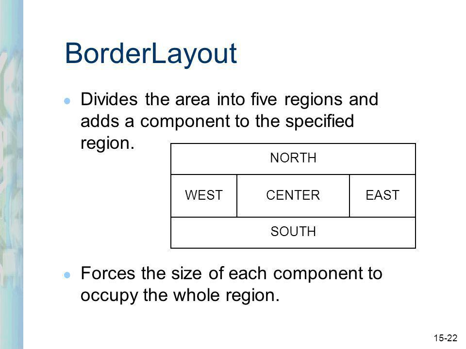 15-22 BorderLayout l Divides the area into five regions and adds a component to the specified region.