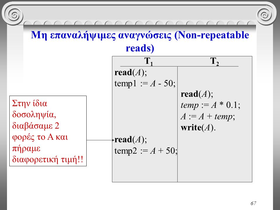67 Μη επαναλήψιμες αναγνώσεις (Non-repeatable reads) T 1 read(A); temp1 := A - 50; read(A); temp2 := A + 50; T 2 read(A); temp := A * 0.1; A := A + temp; write(A).
