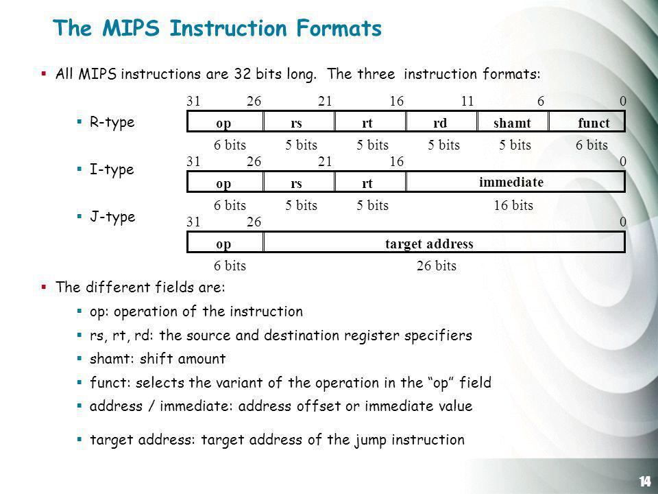 14 The MIPS Instruction Formats  All MIPS instructions are 32 bits long.